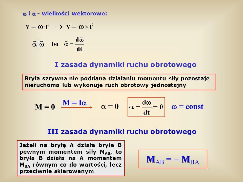 III zasada dynamiki ruchu obrotowego M M Jeżeli na bryłę A działa bryła B pewnym momentem siły M AB, to bryła B działa na A momentem M BA równym co do