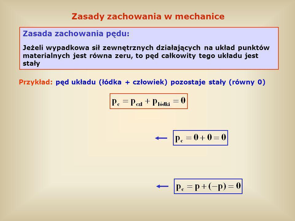 Zasady zachowania w mechanice Zasada zachowania pędu: Jeżeli wypadkowa sił zewnętrznych działających na układ punktów materialnych jest równa zeru, to