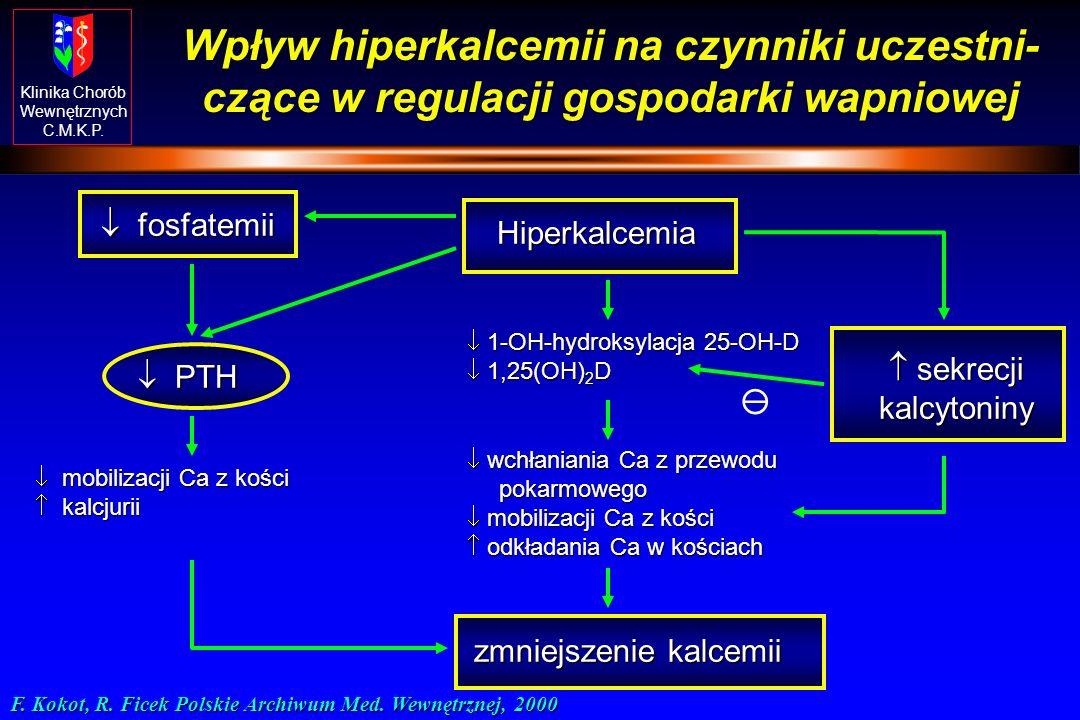 Klinika Chorób Wewnętrznych C.M.K.P. Wpływ hipokalcemii na czynniki uczestni- czące w regulacji gospodarki wapniowej fosfatemii fosfatemii sekrecji ka