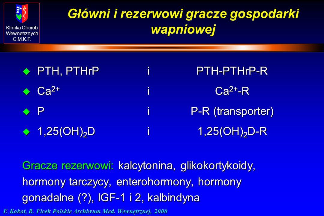 Klinika Chorób Wewnętrznych C.M.K.P. Regulacja gospodarki wapniowo-fosforanowej Parathormon (PTH) Kalcytonina (CT) Witamina D 3