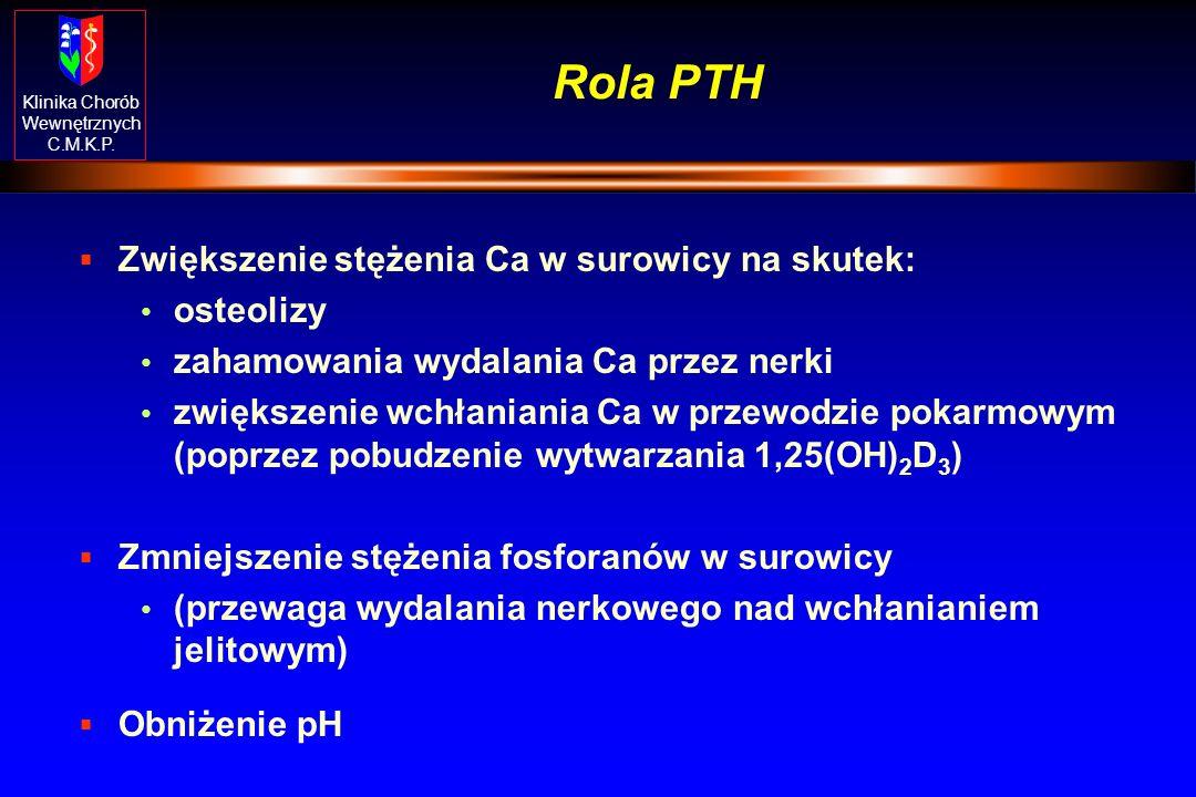 Klinika Chorób Wewnętrznych C.M.K.P. Główni i rezerwowi gracze gospodarki wapniowej u PTH, PTHrPiPTH-PTHrP-R u Ca 2+ iCa 2+ -R u PiP-R (transporter) u