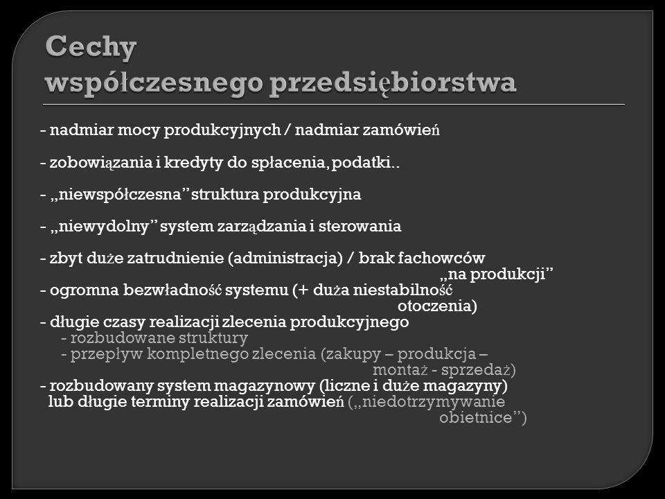 - nadmiar mocy produkcyjnych / nadmiar zamówie ń - zobowi ą zania i kredyty do sp ł acenia, podatki..