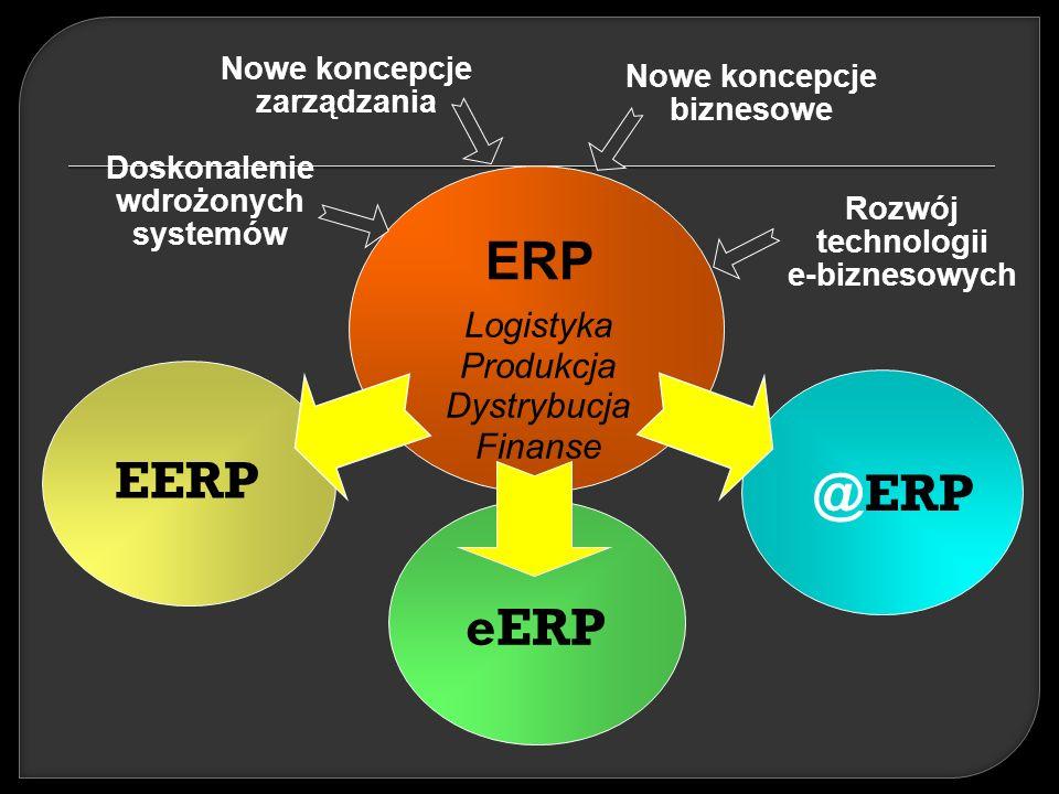 ERP Logistyka Produkcja Dystrybucja Finanse eERP @ERP EERP Doskonalenie wdrożonych systemów Rozwój technologii e-biznesowych Nowe koncepcje zarządzania Nowe koncepcje biznesowe