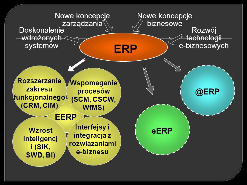 ERP Doskonalenie wdrożonych systemów Rozwój technologii e-biznesowych Nowe koncepcje zarządzania Nowe koncepcje biznesowe EERP Rozszerzanie zakresu funkcjonalnego (CRM, CIM) Wspomaganie procesów (SCM, CSCW, WfMS) Wzrost inteligencj i (SIK, SWD, BI) Interfejsy i integracja z rozwiązaniami e-biznesu @ERP eERP