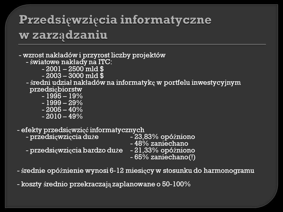 - dane asortymentowe identyfikuj ą okre ś lone podmioty lub przedmioty i opisuj ą ich w ł a ś ciwo ś ci (np.