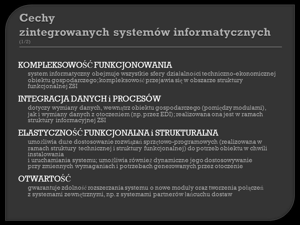 KOMPLEKSOWO ŚĆ FUNKCJONOWANIA system informatyczny obejmuje wszystkie sfery dzia ł alno ś ci techniczno-ekonomicznej obiektu gospodarczego; kompleksowo ść przejawia si ę w obszarze struktury funkcjonalnej ZSI INTEGRACJA DANYCH i PROCESÓW dotyczy wymiany danych, wewn ą trz obiektu gospodarczego (pomi ę dzy modu ł ami), jak i wymiany danych z otoczeniem (np.
