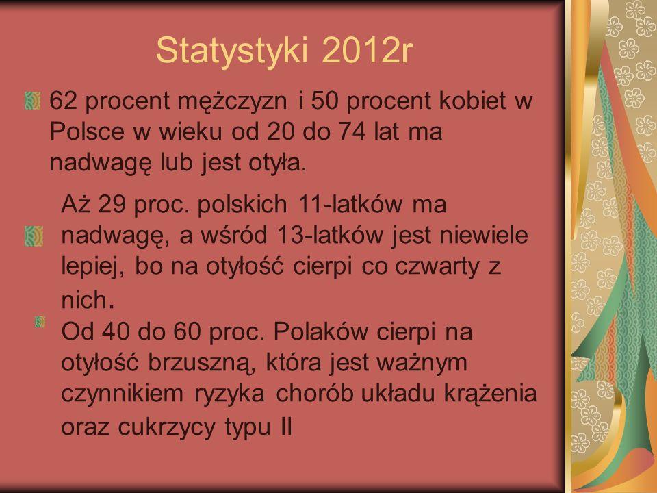 Statystyki 2012r 62 procent mężczyzn i 50 procent kobiet w Polsce w wieku od 20 do 74 lat ma nadwagę lub jest otyła. Aż 29 proc. polskich 11-latków ma