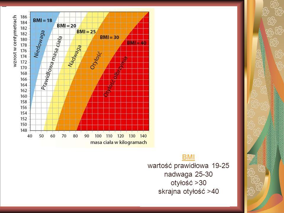 BMI wartość prawidłowa 19-25 nadwaga 25-30 otyłość >30 skrajna otyłość >40