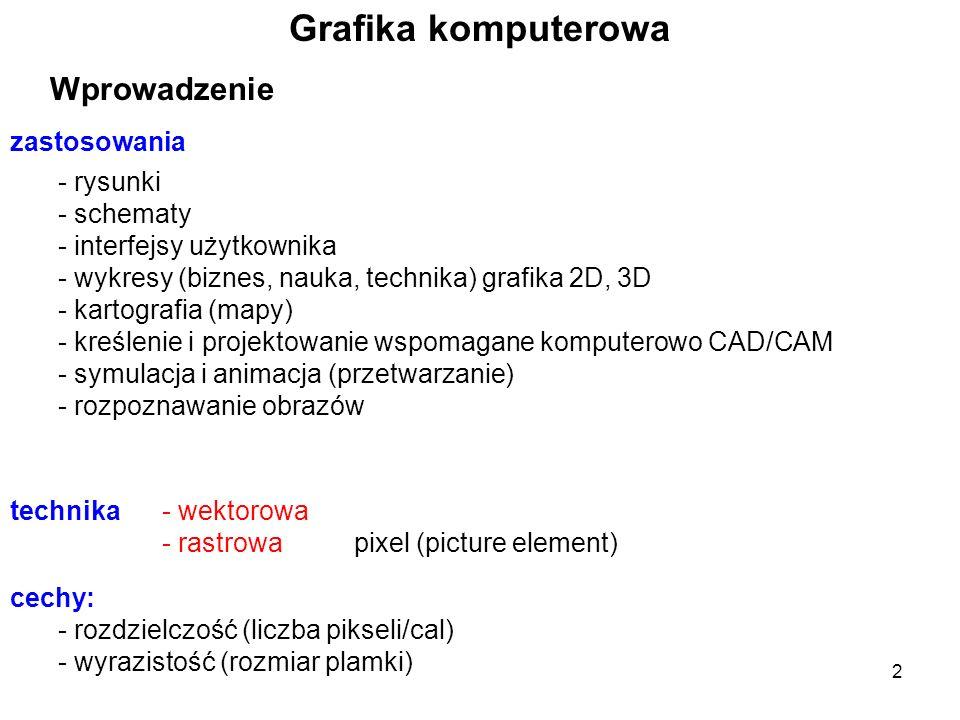 Grafika Power Point Edytor tekstu Inżynieria środowiska W2 1