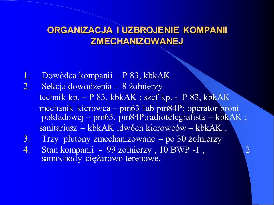 ORGANIZACJA I UZBROJENIE KOMPANII ZMECHANIZOWANEJ 1.Dowódca kompanii – P 83, kbkAK 2.Sekcja dowodzenia - 8 żołnierzy technik kp. – P 83, kbkAK ; szef
