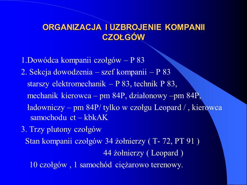 ORGANIZACJA I UZBROJENIE KOMPANII CZOŁGÓW 1.Dowódca kompanii czołgów – P 83 2. Sekcja dowodzenia – szef kompanii – P 83 starszy elektromechanik – P 83