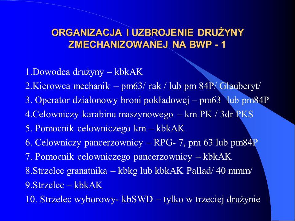 ORGANIZACJA I UZBROJENIE KOMPANII CZOŁGÓW 1.Dowódca kompanii czołgów – P 83 2.