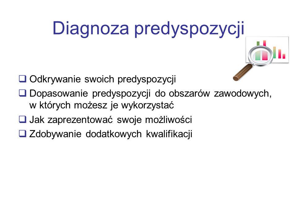 Diagnoza predyspozycji Odkrywanie swoich predyspozycji Dopasowanie predyspozycji do obszarów zawodowych, w których możesz je wykorzystać Jak zaprezent