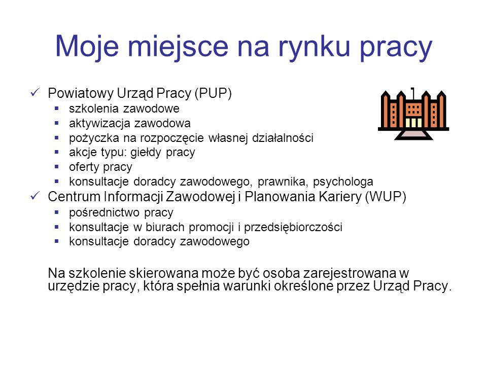 Moje miejsce na rynku pracy Powiatowy Urząd Pracy (PUP) szkolenia zawodowe aktywizacja zawodowa pożyczka na rozpoczęcie własnej działalności akcje typ