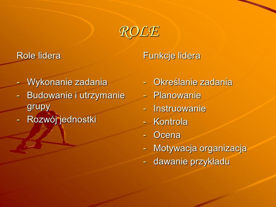 ROLE Role lidera -Wykonanie zadania -Budowanie i utrzymanie grupy -Rozwój jednostki Funkcje lidera -Określanie zadania -Planowanie -Instruowanie -Kontrola -Ocena -Motywacja organizacja -dawanie przykładu