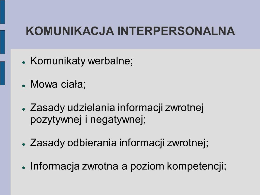 KOMUNIKACJA INTERPERSONALNA Komunikaty werbalne; Mowa ciała; Zasady udzielania informacji zwrotnej pozytywnej i negatywnej; Zasady odbierania informac