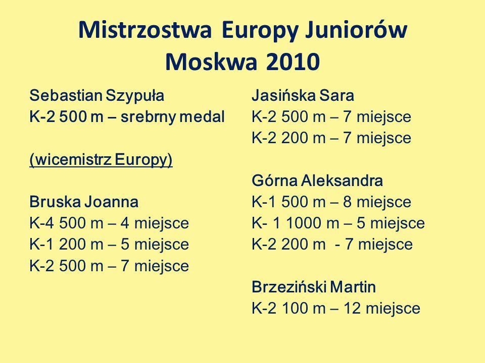 Mistrzostwa Europy Juniorów Moskwa 2010 Sebastian Szypuła K-2 500 m – srebrny medal (wicemistrz Europy) Bruska Joanna K-4 500 m – 4 miejsce K-1 200 m – 5 miejsce K-2 500 m – 7 miejsce Jasińska Sara K-2 500 m – 7 miejsce K-2 200 m – 7 miejsce Górna Aleksandra K-1 500 m – 8 miejsce K- 1 1000 m – 5 miejsce K-2 200 m - 7 miejsce Brzeziński Martin K-2 100 m – 12 miejsce
