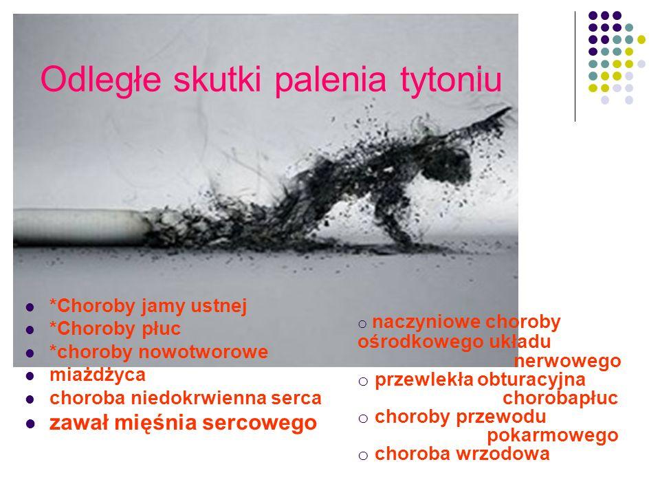 Nie warto zaczynać bo ….nie chcesz aby Dopadły Cię wczesne skutki palenia czyli: *Nieprzyjemny oddech *Przebarwienia zębów, opuszków palców czy paznok
