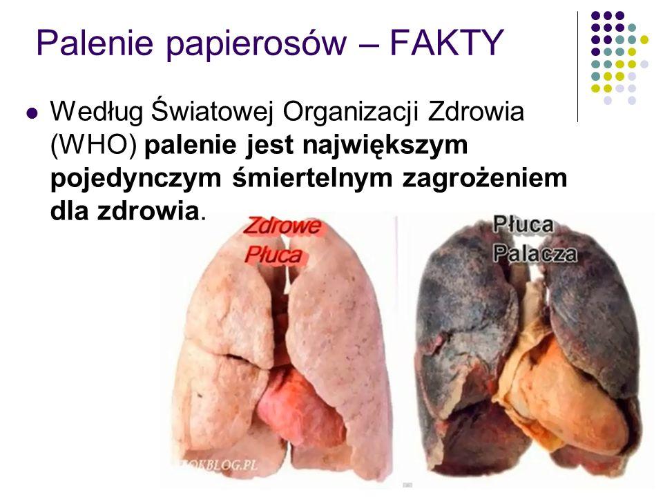 Palenie papierosów – FAKTY Według Światowej Organizacji Zdrowia (WHO) palenie jest największym pojedynczym śmiertelnym zagrożeniem dla zdrowia.