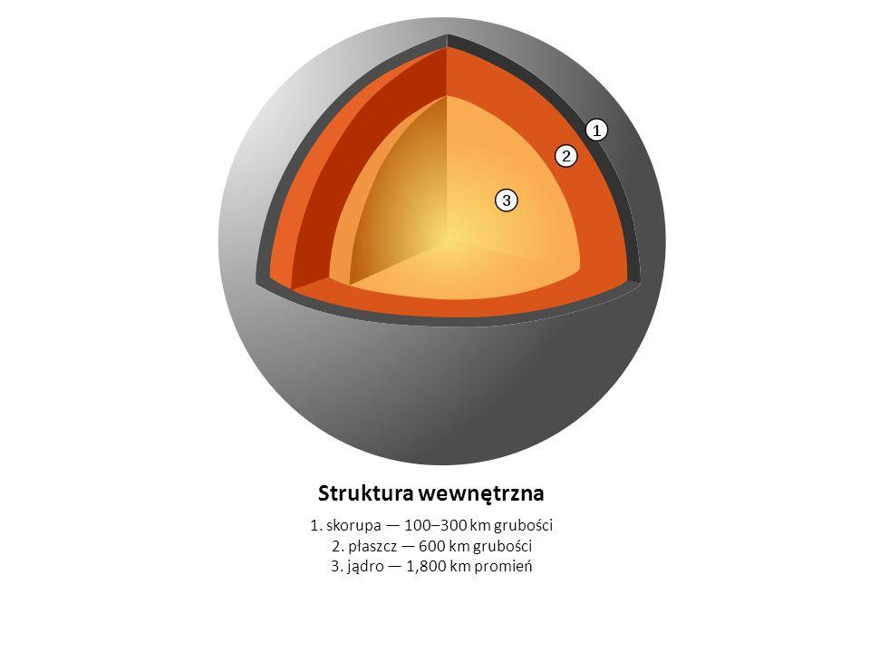 Struktura wewnętrzna 1.skorupa 100–300 km grubości 2.
