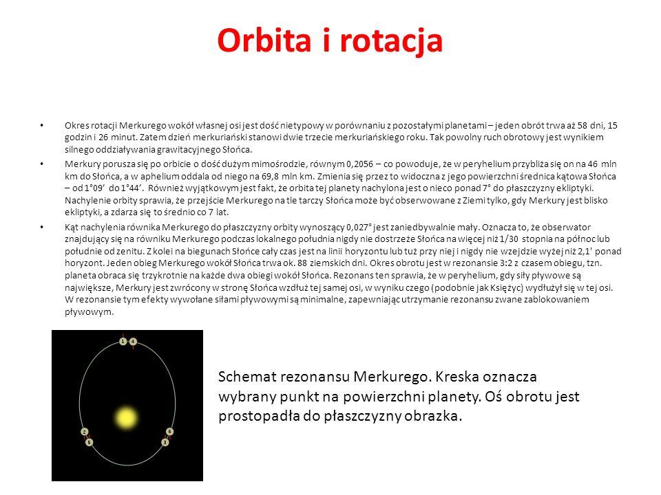 Orbita i rotacja Okres rotacji Merkurego wokół własnej osi jest dość nietypowy w porównaniu z pozostałymi planetami – jeden obrót trwa aż 58 dni, 15 godzin i 26 minut.