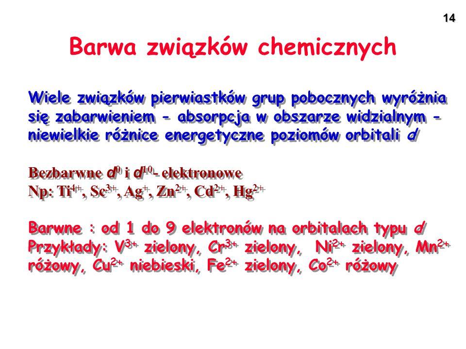 14 Barwa związków chemicznych Wiele związków pierwiastków grup pobocznych wyróżnia się zabarwieniem - absorpcja w obszarze widzialnym - niewielkie róż