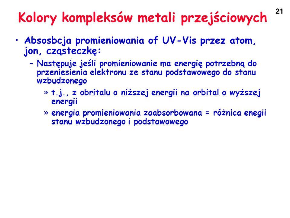 21 Kolory kompleksów metali przejściowych Absosbcja promieniowania of UV-Vis przez atom, jon, cząsteczkę: –Następuje jeśli promieniowanie ma energię p