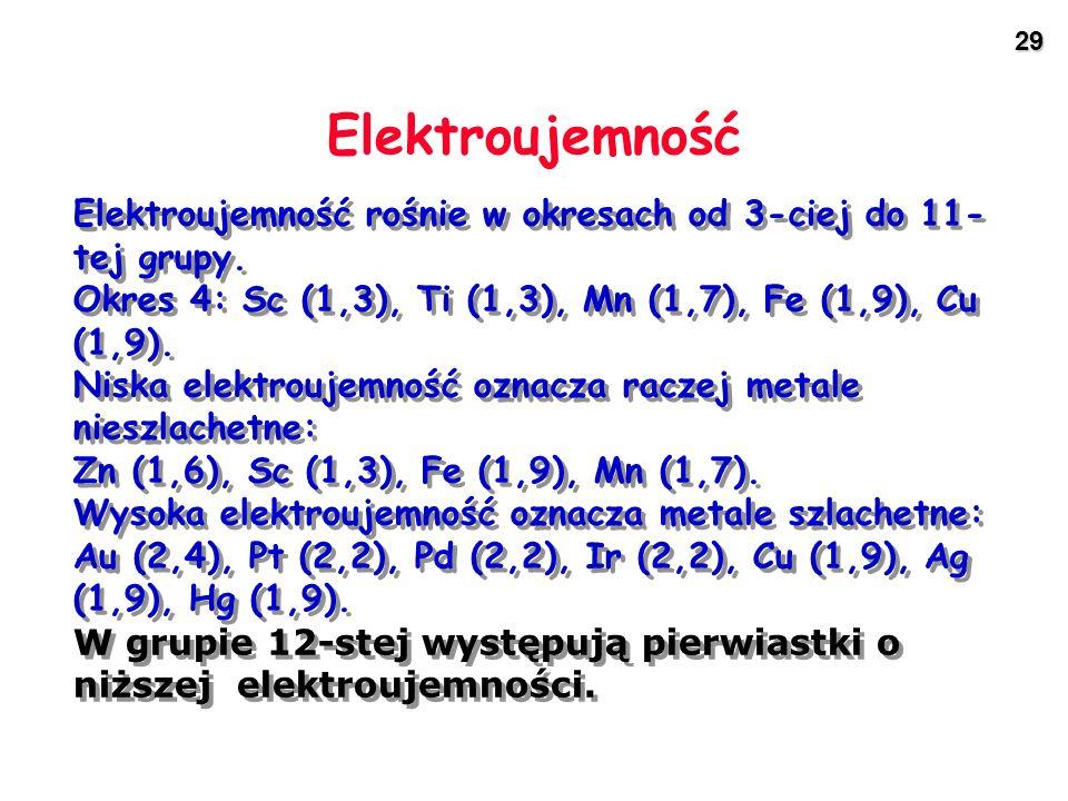 29 Elektroujemność Elektroujemność rośnie w okresach od 3-ciej do 11- tej grupy. Okres 4: Sc (1,3), Ti (1,3), Mn (1,7), Fe (1,9), Cu (1,9). Niska elek