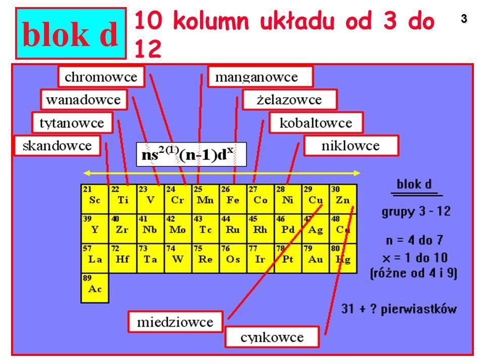 14 Barwa związków chemicznych Wiele związków pierwiastków grup pobocznych wyróżnia się zabarwieniem - absorpcja w obszarze widzialnym - niewielkie różnice energetyczne poziomów orbitali d Bezbarwne d 0 i d 10 - elektronowe Np: Ti 4+, Sc 3+, Ag +, Zn 2+, Cd 2+, Hg 2+ Barwne : od 1 do 9 elektronów na orbitalach typu d Przykłady: V 3+ zielony, Cr 3+ zielony, Ni 2+ zielony, Mn 2+ różowy, Cu 2+ niebieski, Fe 2+ zielony, Co 2+ różowy Wiele związków pierwiastków grup pobocznych wyróżnia się zabarwieniem - absorpcja w obszarze widzialnym - niewielkie różnice energetyczne poziomów orbitali d Bezbarwne d 0 i d 10 - elektronowe Np: Ti 4+, Sc 3+, Ag +, Zn 2+, Cd 2+, Hg 2+ Barwne : od 1 do 9 elektronów na orbitalach typu d Przykłady: V 3+ zielony, Cr 3+ zielony, Ni 2+ zielony, Mn 2+ różowy, Cu 2+ niebieski, Fe 2+ zielony, Co 2+ różowy