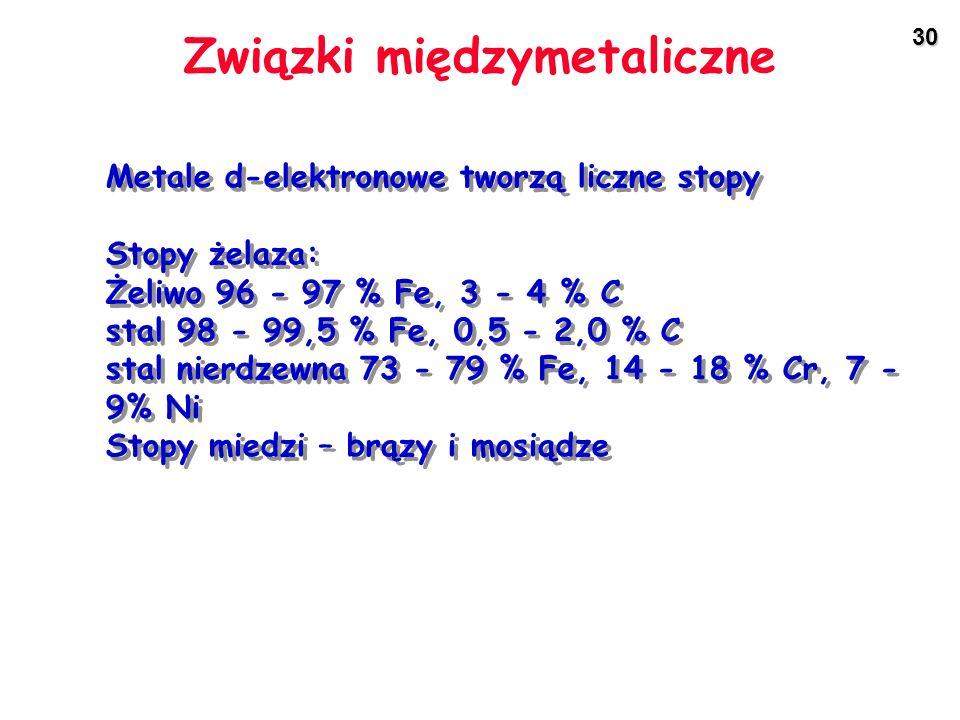 30 Związki międzymetaliczne Metale d-elektronowe tworzą liczne stopy Stopy żelaza: Żeliwo 96 - 97 % Fe, 3 - 4 % C stal 98 - 99,5 % Fe, 0,5 - 2,0 % C s