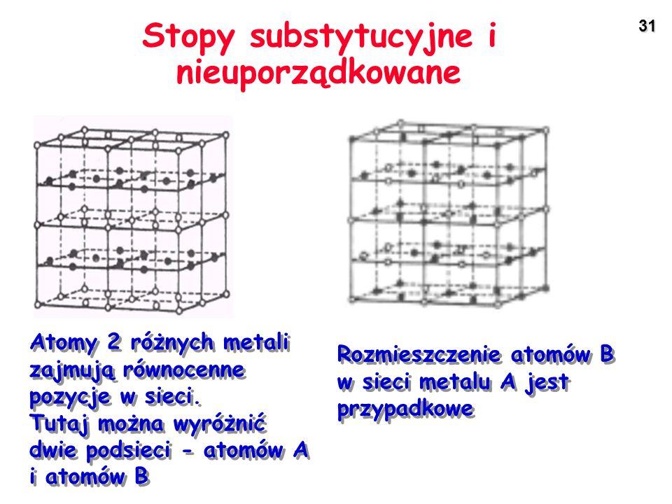 31 Stopy substytucyjne i nieuporządkowane Atomy 2 różnych metali zajmują równocenne pozycje w sieci. Tutaj można wyróżnić dwie podsieci - atomów A i a