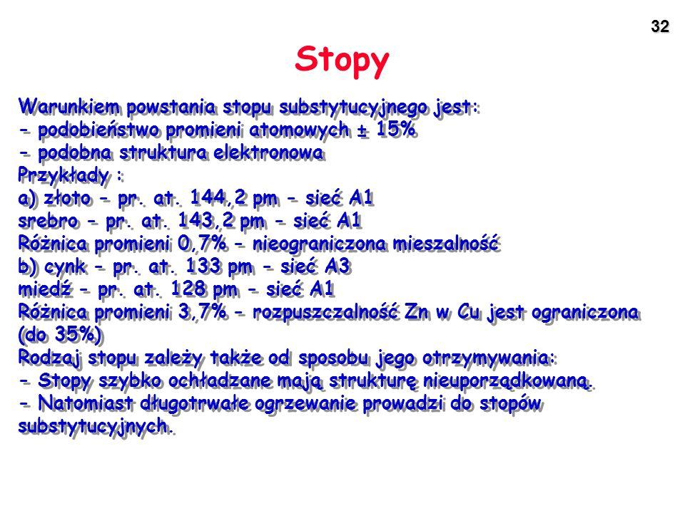 32 Stopy Warunkiem powstania stopu substytucyjnego jest: - podobieństwo promieni atomowych ± 15% - podobna struktura elektronowa Przykłady : a) złoto