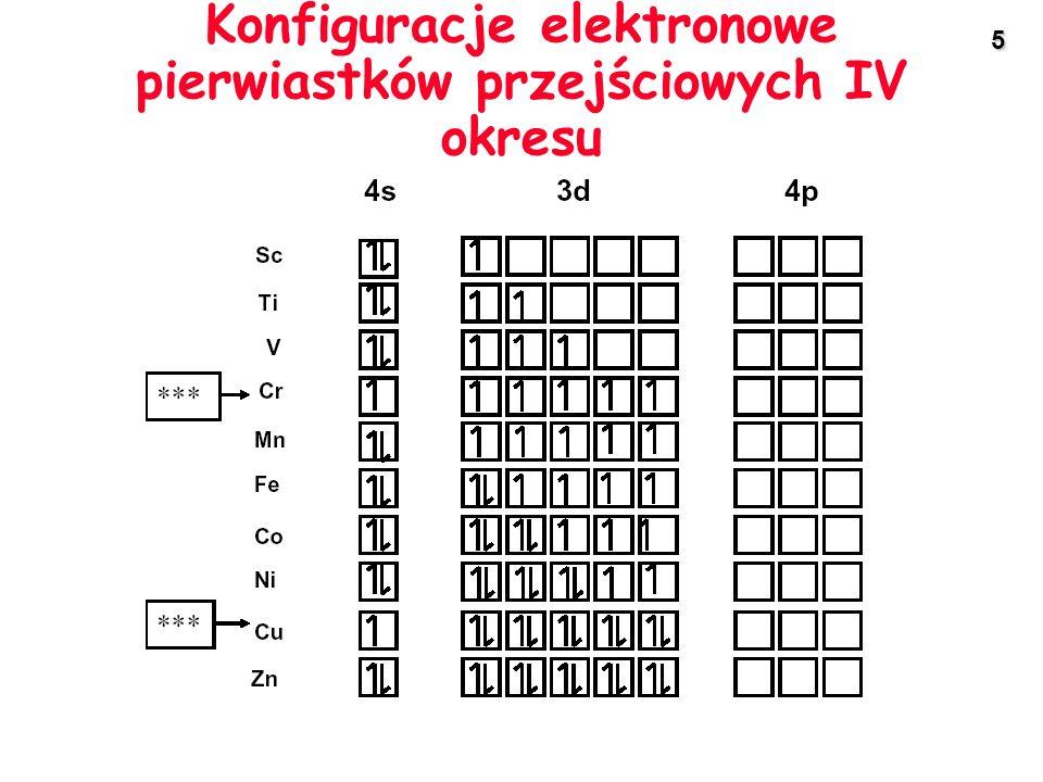 6 Konfiguracje poszczególnych pierwiastków d-elektronowych na zerowym stopniu utlenienia