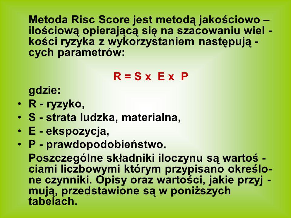 Metoda Risc Score jest metodą jakościowo – ilościową opierającą się na szacowaniu wiel - kości ryzyka z wykorzystaniem następują - cych parametrów: R