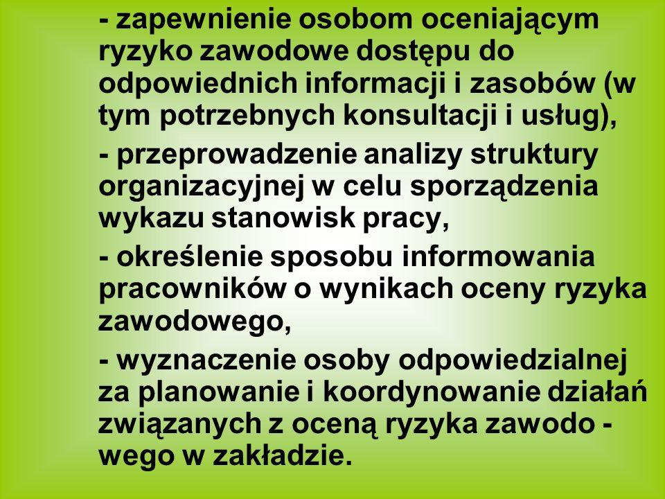 - zapewnienie osobom oceniającym ryzyko zawodowe dostępu do odpowiednich informacji i zasobów (w tym potrzebnych konsultacji i usług), - przeprowadzen