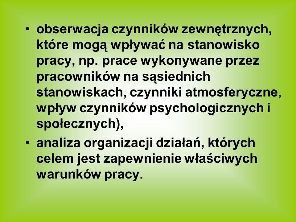 obserwacja czynników zewnętrznych, które mogą wpływać na stanowisko pracy, np. prace wykonywane przez pracowników na sąsiednich stanowiskach, czynniki
