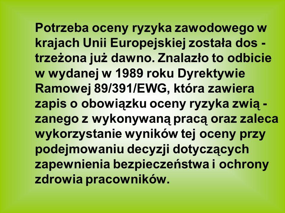 Obowiązujący w Polsce znowelizowany Kodeks Pracy zgodnie z artykułem 226 nakłada na pracodawców obowiązek informowania pracowników o ryzyku zawodowym, które wiąże się z wyko - nywaną pracą oraz o zasadach ochrony przed zagrożeniami.