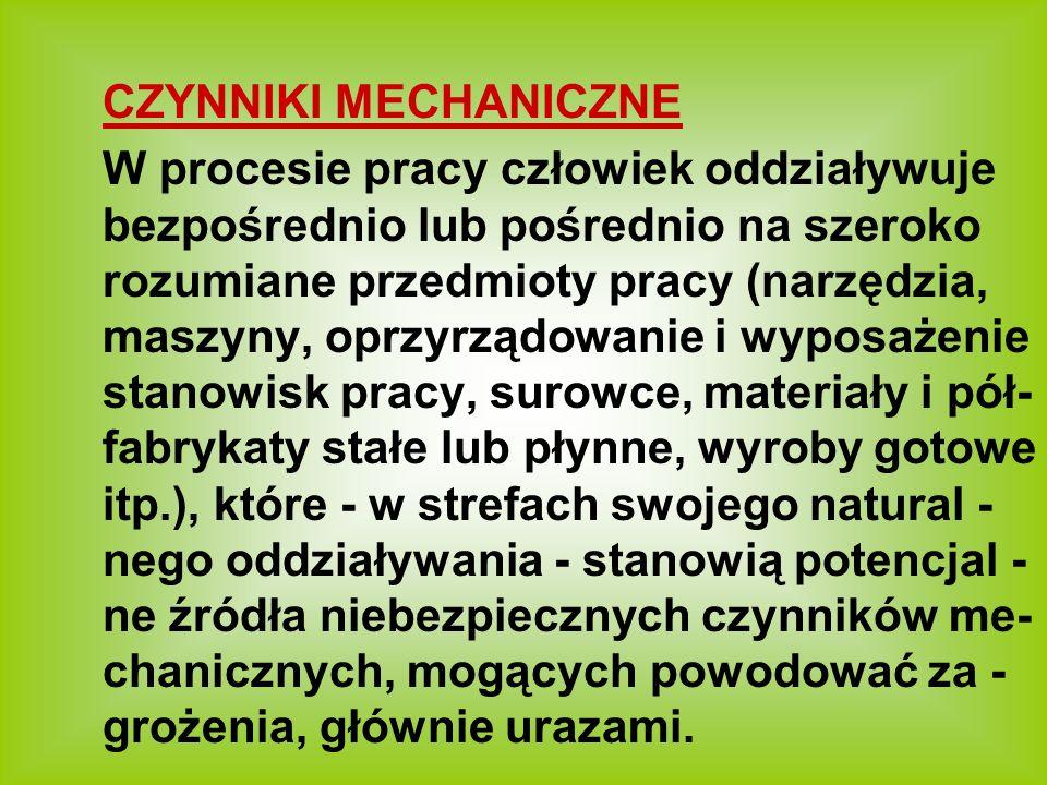 CZYNNIKI MECHANICZNE W procesie pracy człowiek oddziaływuje bezpośrednio lub pośrednio na szeroko rozumiane przedmioty pracy (narzędzia, maszyny, oprz