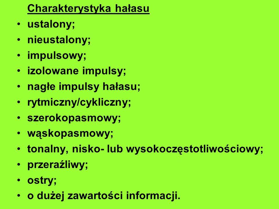 Charakterystyka hałasu ustalony; nieustalony; impulsowy; izolowane impulsy; nagłe impulsy hałasu; rytmiczny/cykliczny; szerokopasmowy; wąskopasmowy; tonalny, nisko- lub wysokoczęstotliwościowy; przeraźliwy; ostry; o dużej zawartości informacji.