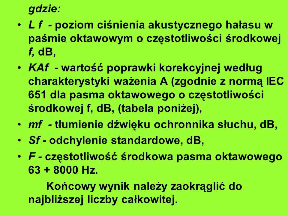 gdzie: L f - poziom ciśnienia akustycznego hałasu w paśmie oktawowym o częstotliwości środkowej f, dB, KAf - wartość poprawki korekcyjnej według charakterystyki ważenia A (zgodnie z normą IEC 651 dla pasma oktawowego o częstotliwości środkowej f, dB, (tabela poniżej), mf - tłumienie dźwięku ochronnika słuchu, dB, Sf - odchylenie standardowe, dB, F - częstotliwość środkowa pasma oktawowego 63 + 8000 Hz.