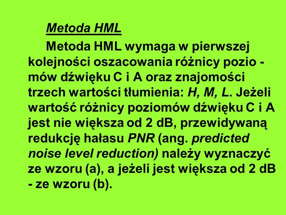 Metoda HML Metoda HML wymaga w pierwszej kolejności oszacowania różnicy pozio - mów dźwięku C i A oraz znajomości trzech wartości tłumienia: H, M, L.
