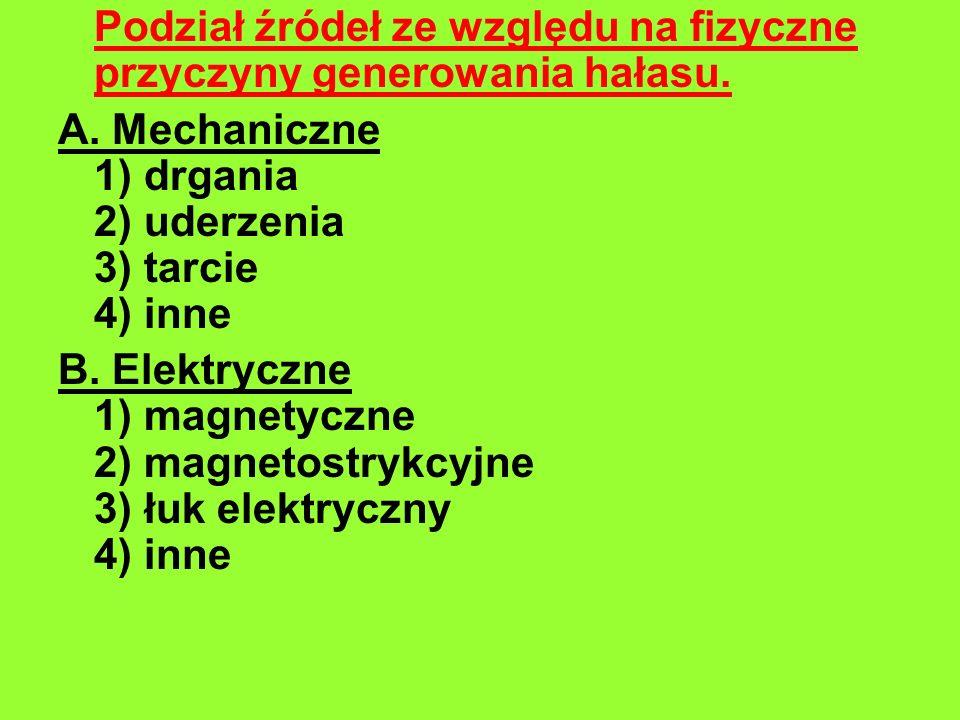 Podział źródeł ze względu na fizyczne przyczyny generowania hałasu. A. Mechaniczne 1) drgania 2) uderzenia 3) tarcie 4) inne B. Elektryczne 1) magnety