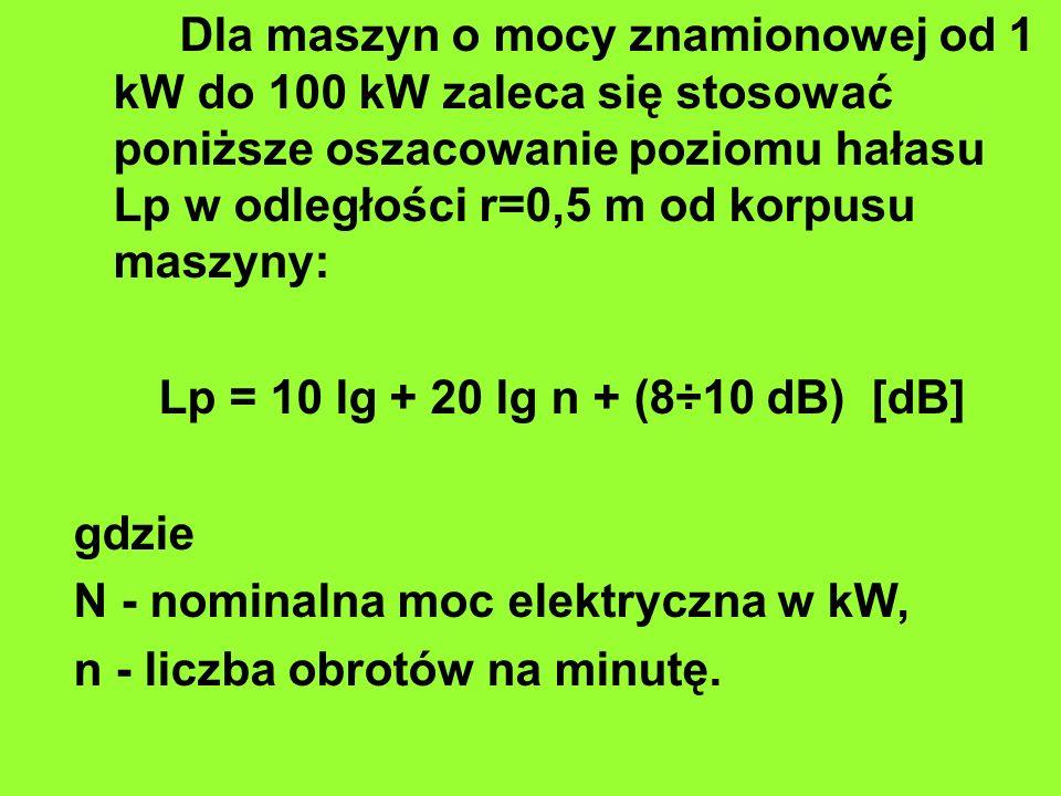 Dla maszyn o mocy znamionowej od 1 kW do 100 kW zaleca się stosować poniższe oszacowanie poziomu hałasu Lp w odległości r=0,5 m od korpusu maszyny: Lp = 10 lg + 20 lg n + (8÷10 dB) [dB] gdzie N - nominalna moc elektryczna w kW, n - liczba obrotów na minutę.