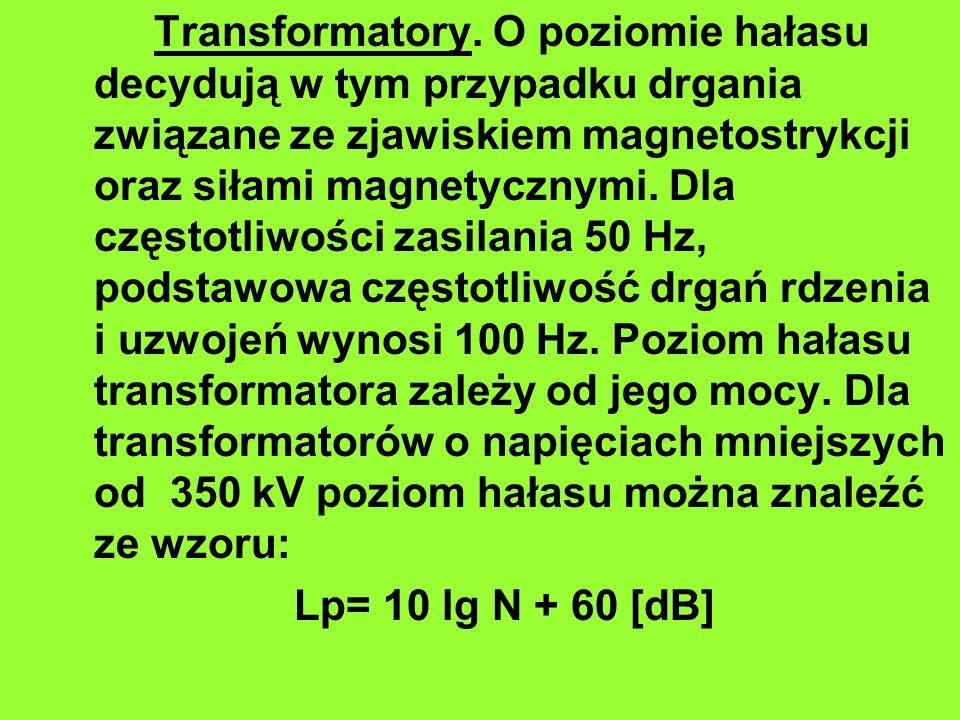 Transformatory. O poziomie hałasu decydują w tym przypadku drgania związane ze zjawiskiem magnetostrykcji oraz siłami magnetycznymi. Dla częstotliwośc