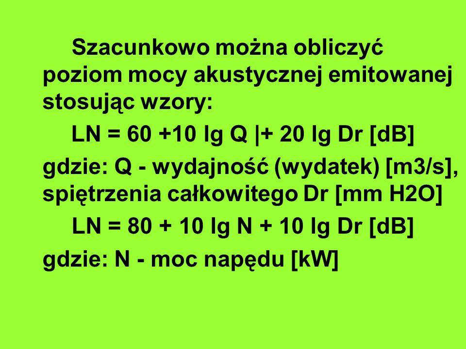 Szacunkowo można obliczyć poziom mocy akustycznej emitowanej stosując wzory: LN = 60 +10 lg Q |+ 20 lg Dr [dB] gdzie: Q - wydajność (wydatek) [m3/s],