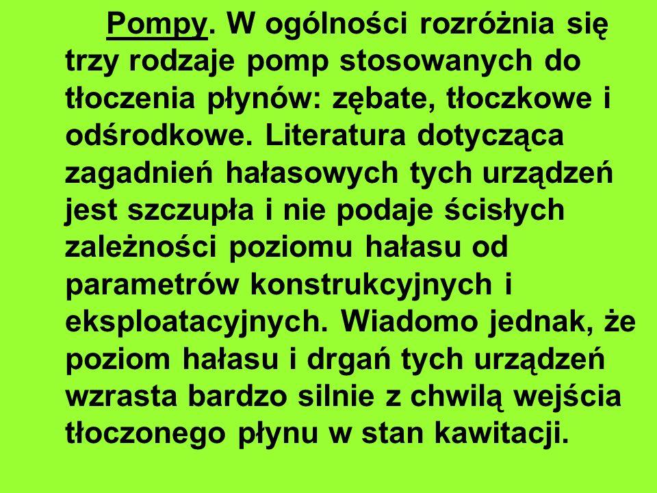 Pompy.
