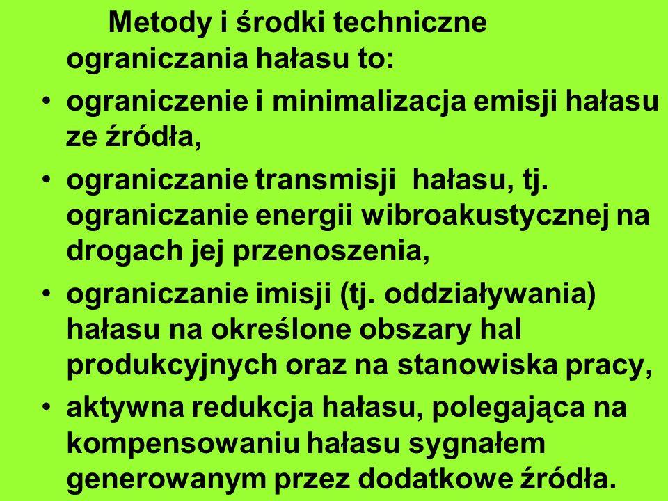 Metody i środki techniczne ograniczania hałasu to: ograniczenie i minimalizacja emisji hałasu ze źródła, ograniczanie transmisji hałasu, tj. ogranicza