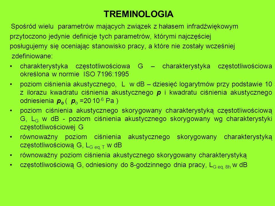 TREMINOLOGIA Spośród wielu parametrów mających związek z hałasem infradźwiękowym przytoczono jedynie definicje tych parametrów, którymi najczęściej po