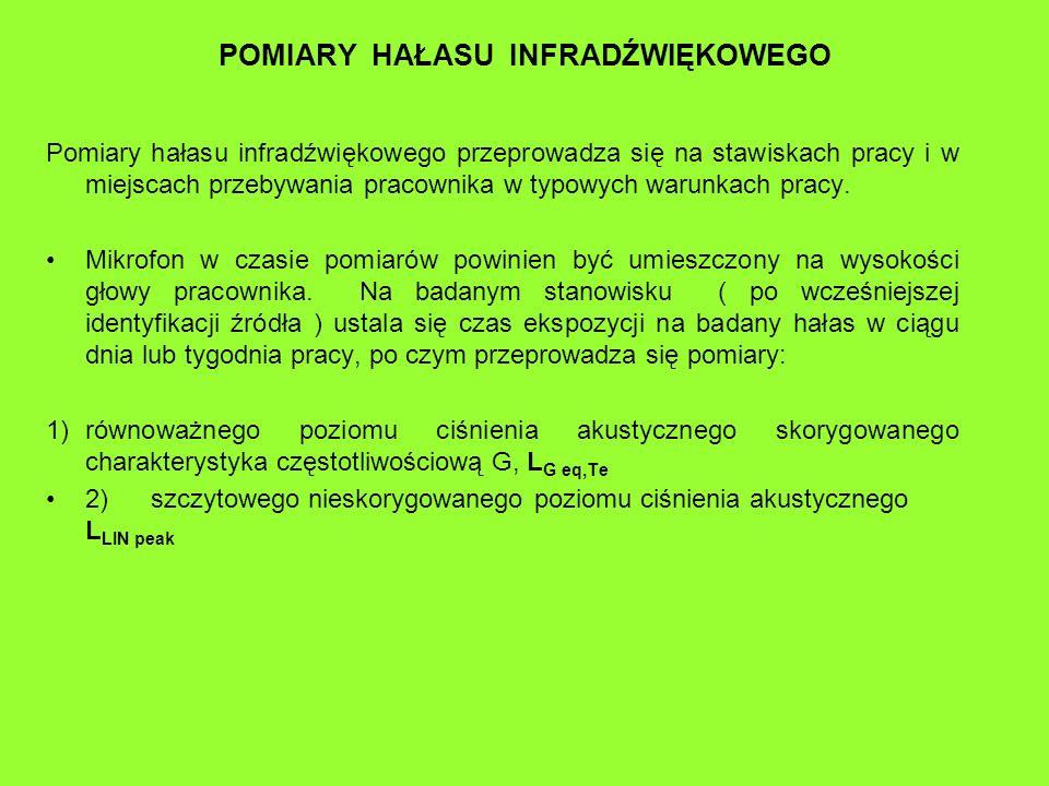 POMIARY HAŁASU INFRADŹWIĘKOWEGO Pomiary hałasu infradźwiękowego przeprowadza się na stawiskach pracy i w miejscach przebywania pracownika w typowych w