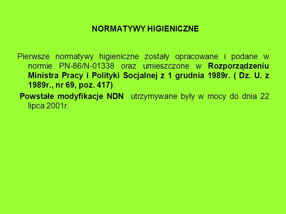 NORMATYWY HIGIENICZNE Pierwsze normatywy higieniczne zostały opracowane i podane w normie PN-86/N-01338 oraz umieszczone w Rozporządzeniu Ministra Pracy i Polityki Socjalnej z 1 grudnia 1989r.